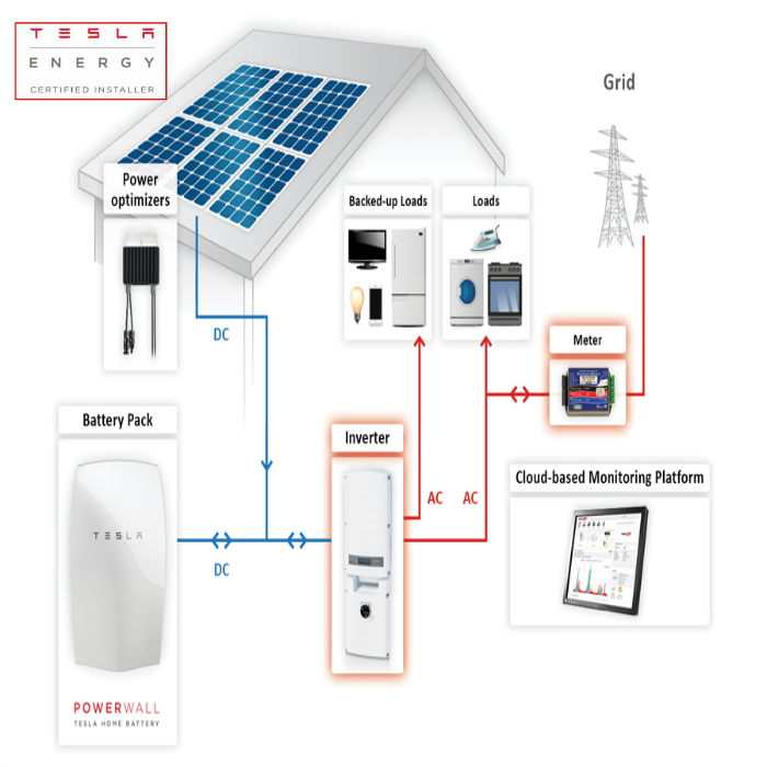 home-solar-solutions